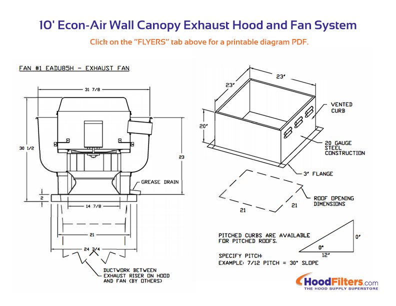 The Complete Guide To Upblast Exhaust Fans (PDF)