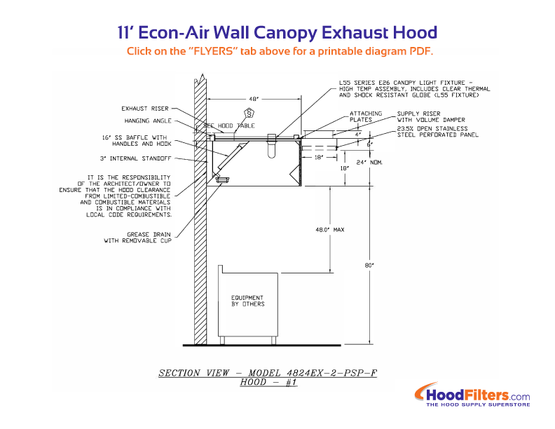 Download The Wall Canopy Hood U0026 Fan System Overview