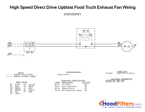 900-1500 CFM Direct Drive Upblast Food Truck Exhaust Fan ... on truck chassis diagrams, truck safety diagrams, truck ignition diagrams, truck battery diagrams, ford truck diagrams, truck engine diagrams, truck repair diagrams, chevy truck diagrams, truck wheels and tires, truck blueprints, truck rear axle, truck frame diagrams, truck suspension, truck exhaust, dodge truck electrical diagrams, truck schematics,